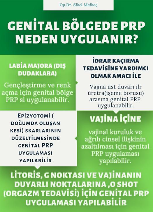 Genital PRP'nin uygulama alanları